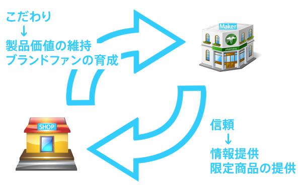 20130329-shoptomaker.jpg